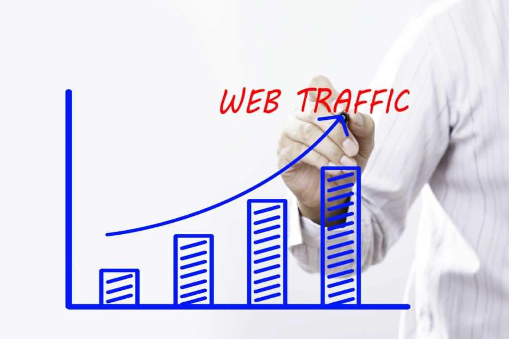 افزایش ترافیک وب سایت با تولید محتوای ویدیویی