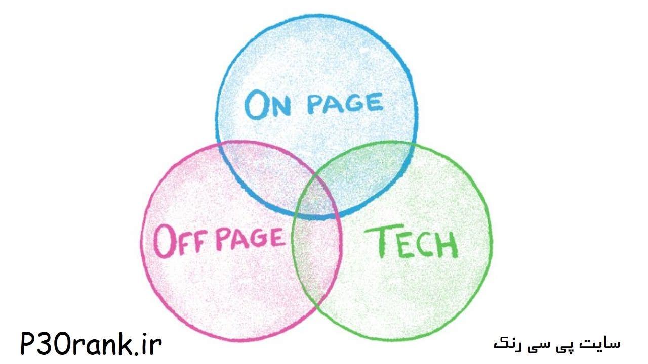 سئو فنی و On-Page
