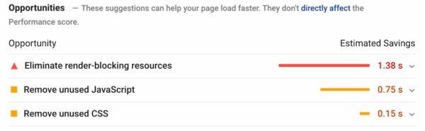 تست جاوا اسکریپت با PageSpeed insights